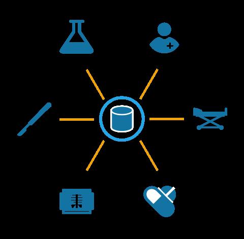 Un sistema de software integrado con datos centralizados y unificadoscon datos centralizados y unificados