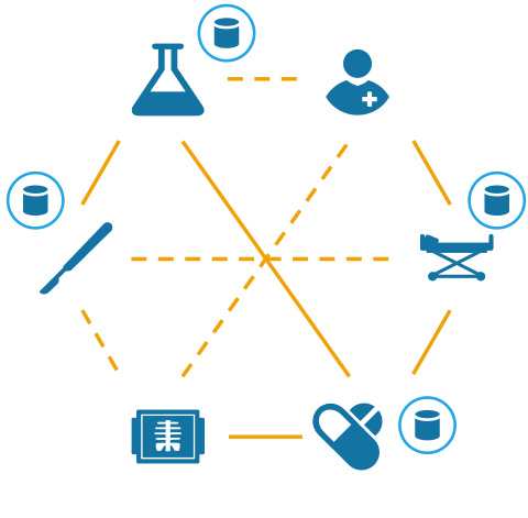 Múltiples sistemas de software datos descentralizados y fragmentados